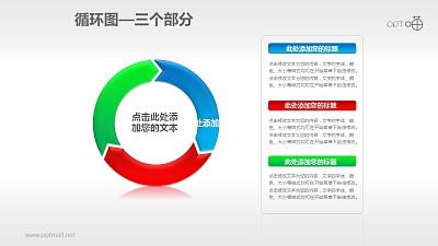 循环图系列PPT素材(3)—三个箭头循环