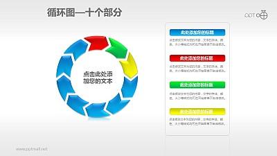 循环图系列PPT素材(10)—十个箭头循环