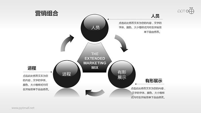 营销组合策略PPT模板下载