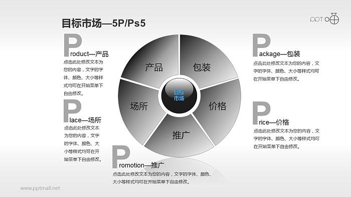5pPPT模板下载