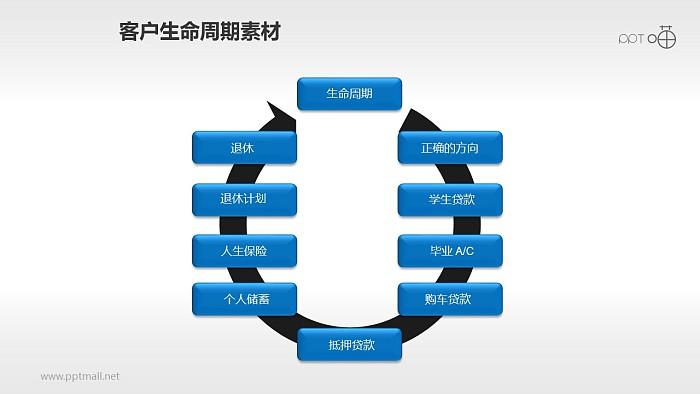职业规划PPT模板下载