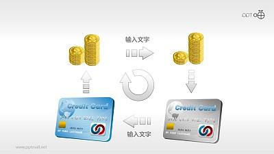 4部分循环的经济金融PPT素材
