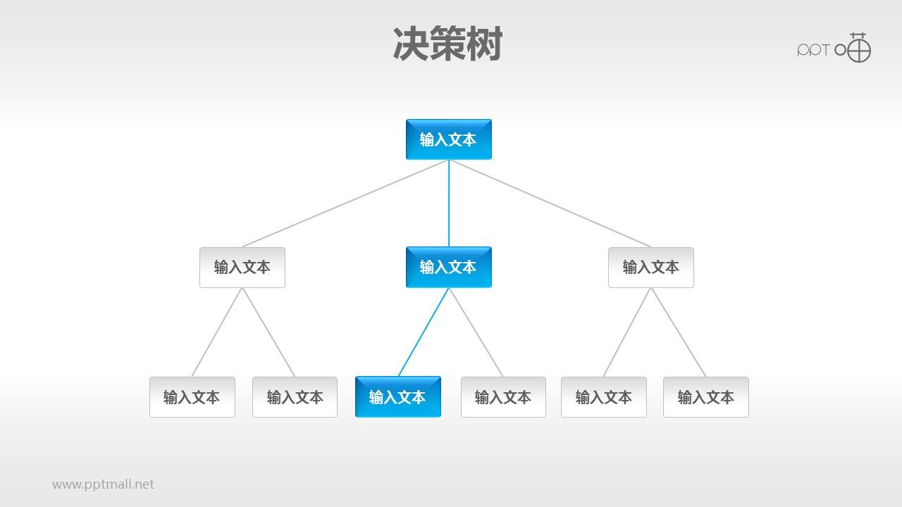 蓝色清新决策树PPT模板下载