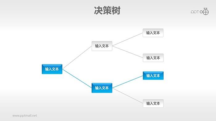 蓝色横向四部分决策树(1:2:4)PPT模板下载_幻灯片预览图1