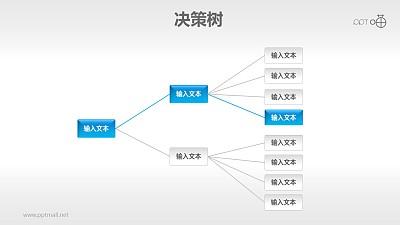 蓝色清新横向决策树(1:2:8)PPT模板下载