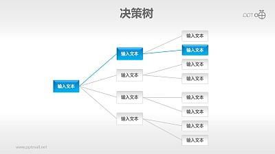 蓝色清新决策树(1:4:8)PPT模板下载