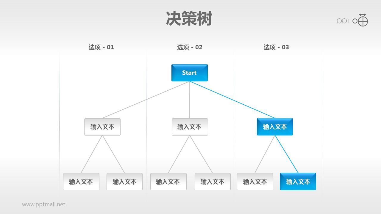 蓝色清新决策树(1:3:6)PPT模板下载