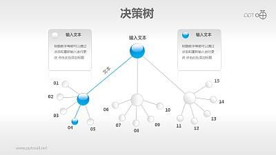 蓝色清新球状决策树(1:3:15)PPT模板下载