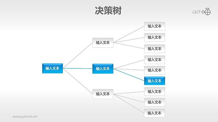 蓝色清新三阶乘决策树(1:3:9)PPT模板下载_幻灯片预览图1