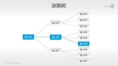 蓝色清新三阶乘决策树(1:3:9)PPT模板下载