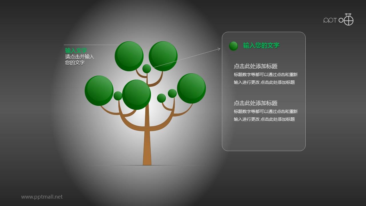 绿色小圆大小不一的树形图PPT模板