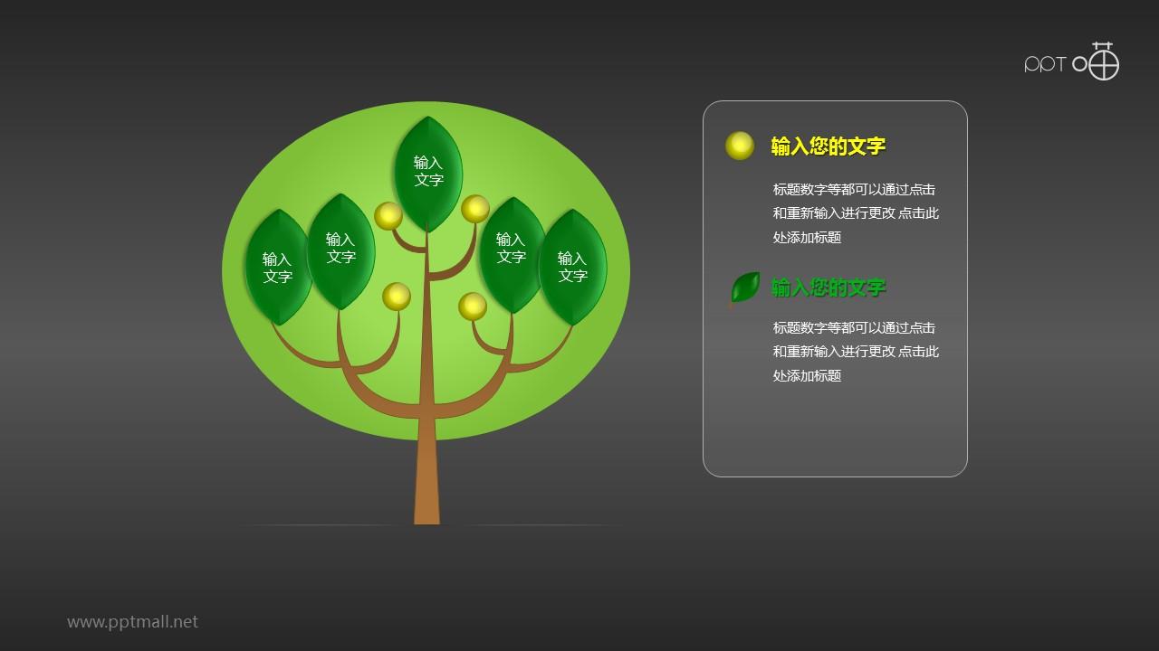 绿叶与黄圆共存的树形图PPT模板
