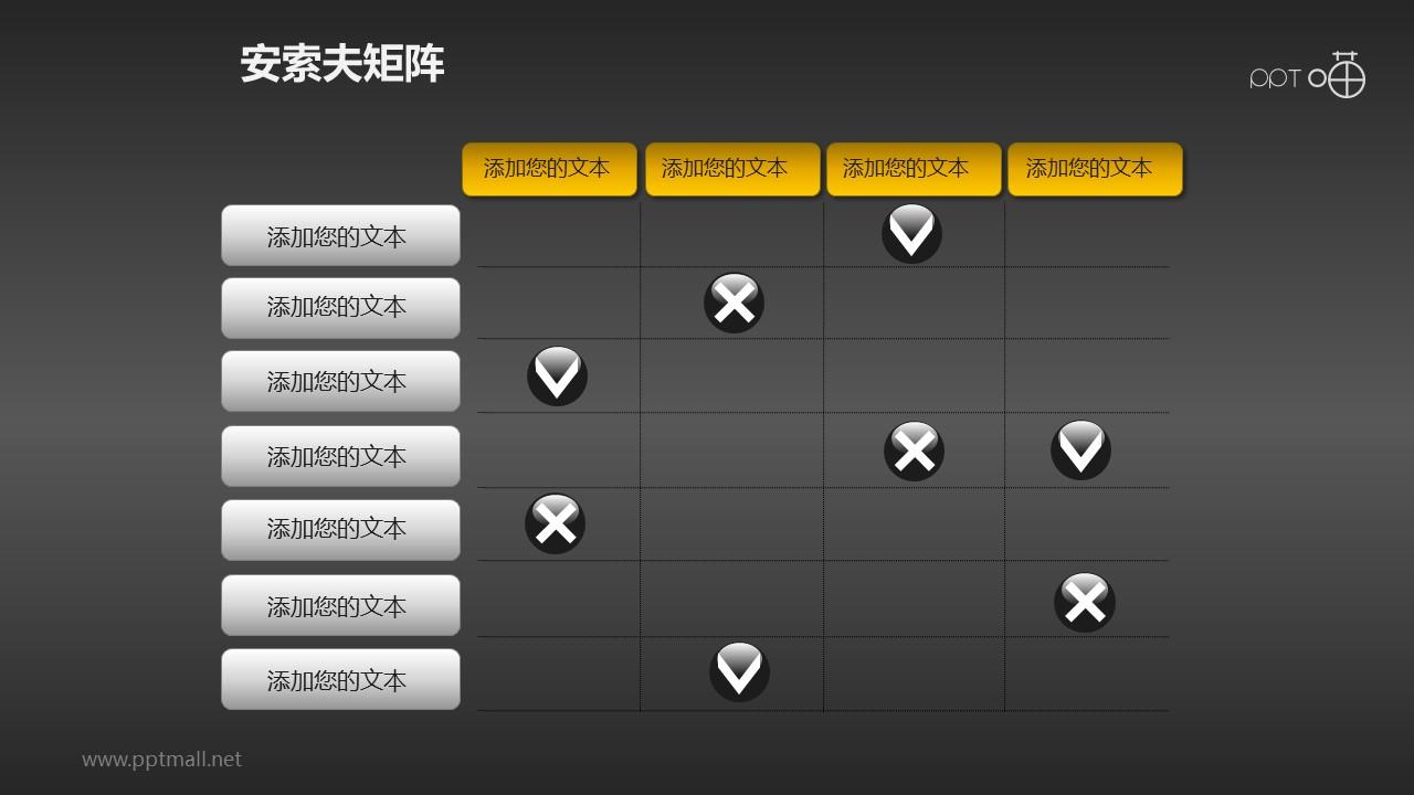 安索夫矩阵PPT素材(6)