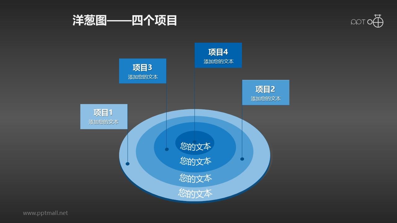 标记说明的四层洋葱图PPT素材(5)