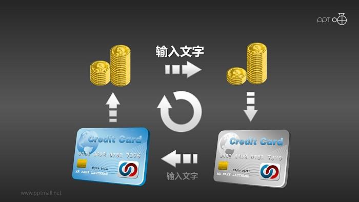 4部分循环的经济金融PPT素材_幻灯片预览图2