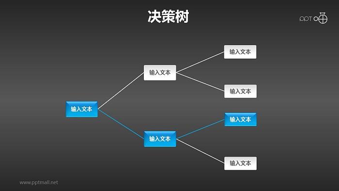 蓝色横向四部分决策树(1:2:4)PPT模板下载_幻灯片预览图2