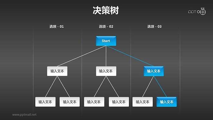 蓝色清新决策树(1:3:6)PPT模板下载_幻灯片预览图2