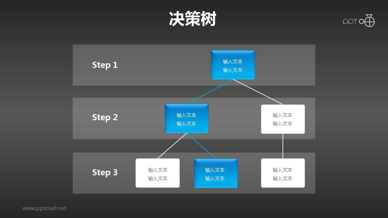 蓝色清新不对称决策树(1:2:3)PPT模板下载