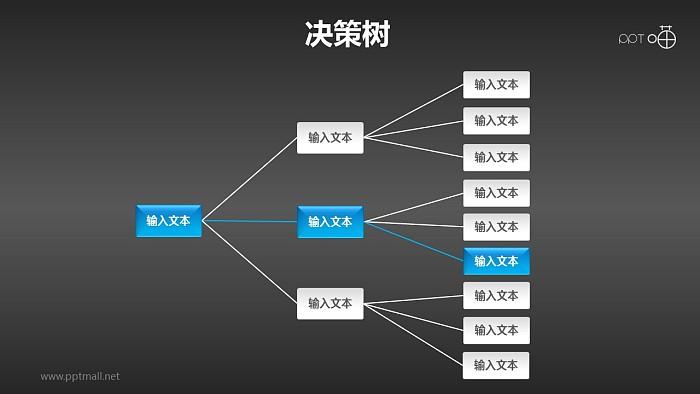 蓝色清新三阶乘决策树(1:3:9)PPT模板下载_幻灯片预览图2