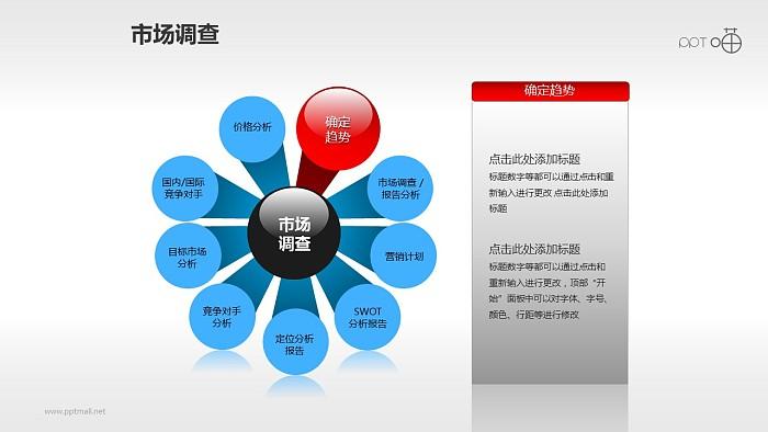 市场调查PPT模板下载