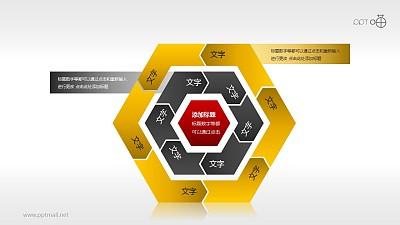黄黑红六边形循环图组PPT模板下载