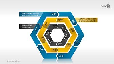 蓝黄黑三层嵌套循环图组PPT模板下载