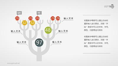 扁平化树状图/树枝图PPT素材下载