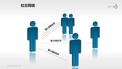 社交网络素材(1)-1对3的人际关系