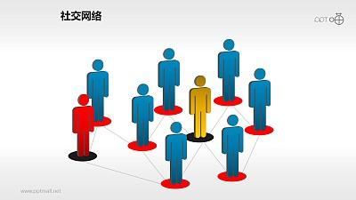 社交网络素材(4)-人脉网络