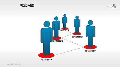 社交网络素材(7)-人脉延伸