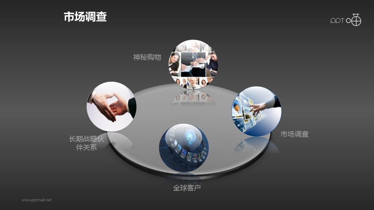 市场调查-水晶玻璃球相框素材