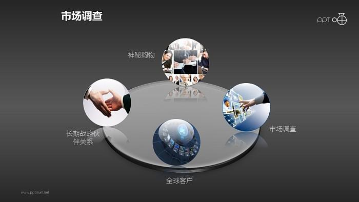 市场调查-水晶玻璃球相框素材_幻灯片预览图2