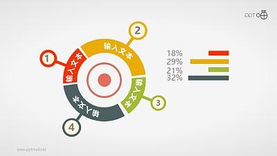 带条形数据图的四部分扁平化聚焦圆环素材