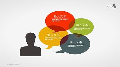 表达思维与交流的扁平化人像和气泡对话框素材