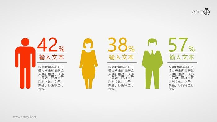 扁平化的人士调查/人口普查PPT素材_幻灯片预览图1