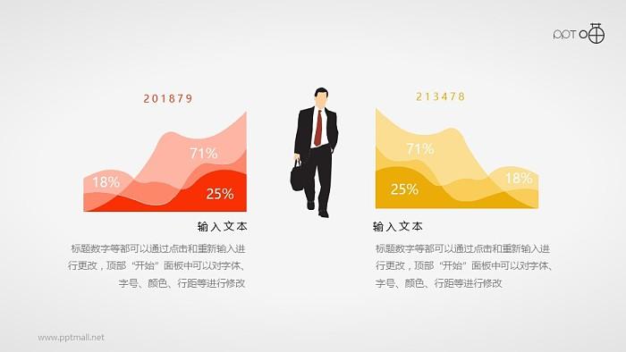 带绩效面积图的扁平化商务人物素材_幻灯片预览图1