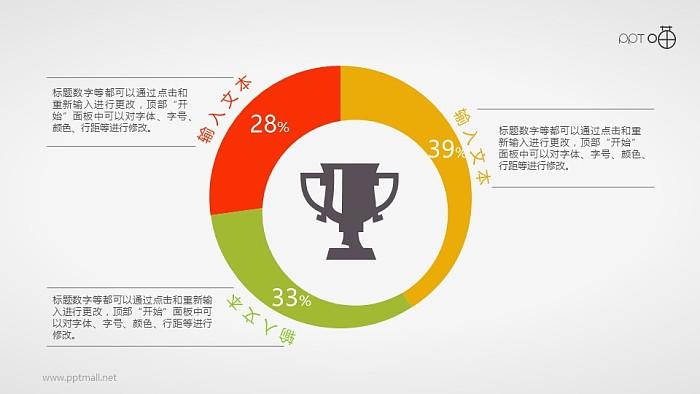 奖杯点缀的3部分偏心圆环图ppt素材_幻灯片预览图1