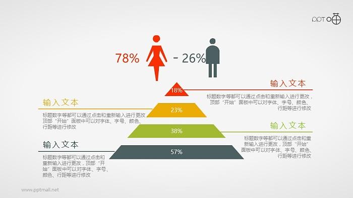 扁平化金字塔型的面积图ppt素材_幻灯片预览图1