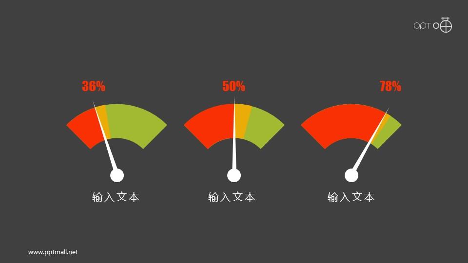 扁平化风格仪表盘PPT数据说明