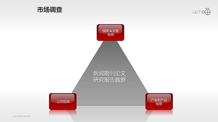 三角关系PPT模板下载