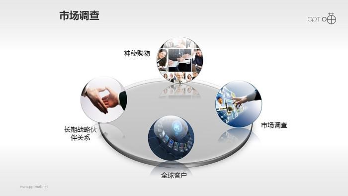 市场调查-水晶玻璃球相框素材_幻灯片预览图1