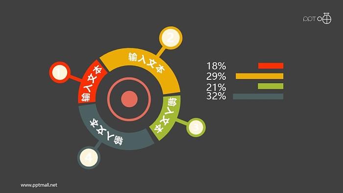 带条形数据图的四部分扁平化聚焦圆环素材_幻灯片预览图2