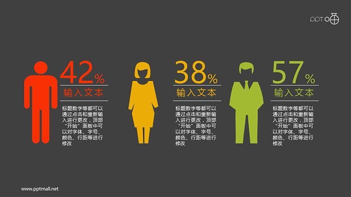 扁平化的人士调查/人口普查PPT素材_幻灯片预览图2