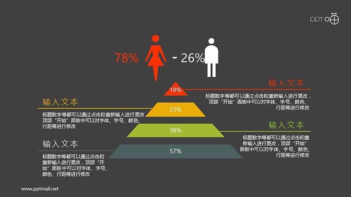 扁平化金字塔型的面积图ppt素材_幻灯片预览图2