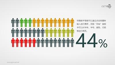 扁平化彩色小人填充的百分比数据图素材