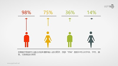 表达人员调查/人口比例的扁平化数据图素材