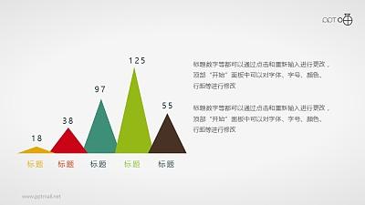 扁平化的三角变形柱状图PPT素材