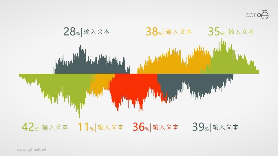 扁平化的噪声/波形面积图PPT素材