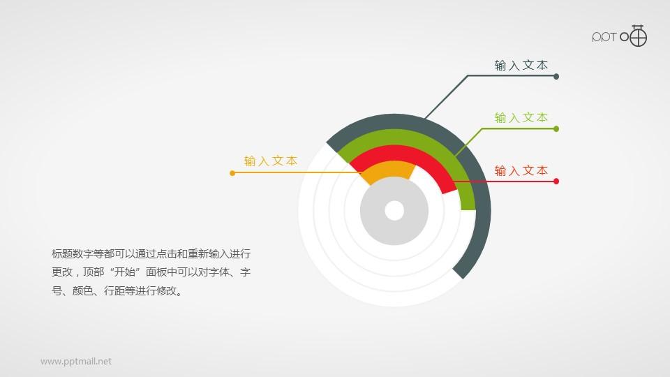 扁平化的半透明环条形图PPT素材
