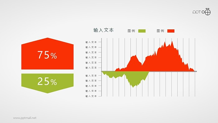 带百分比数据的扁平化噪声面积图PPT素材_幻灯片预览图1